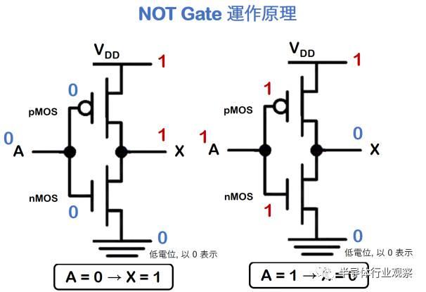 fa16晶体管伏表电路图