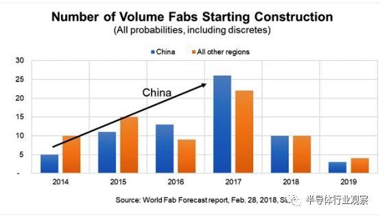 [原创]自主可控迫切?中国集成电路发展更需谨慎!