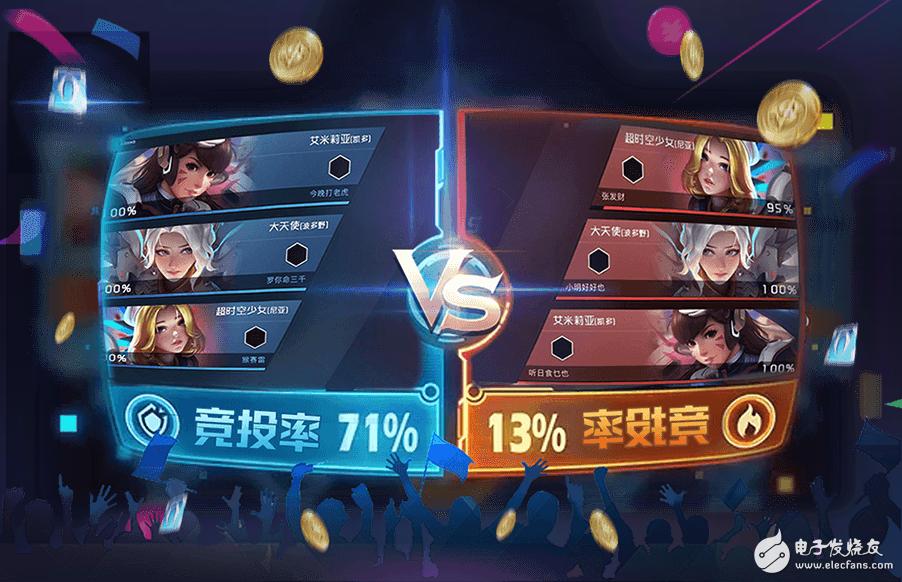 世界首款基于区块链理念的在线电子竞技游戏《战斗盛典》介绍