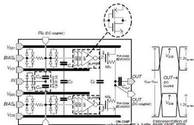 RF驱动放大器是什么 射频驱动放大器的设计