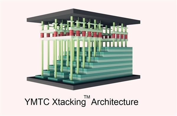长江存储计划明年第四季度量产64层3D闪存:10万片/月