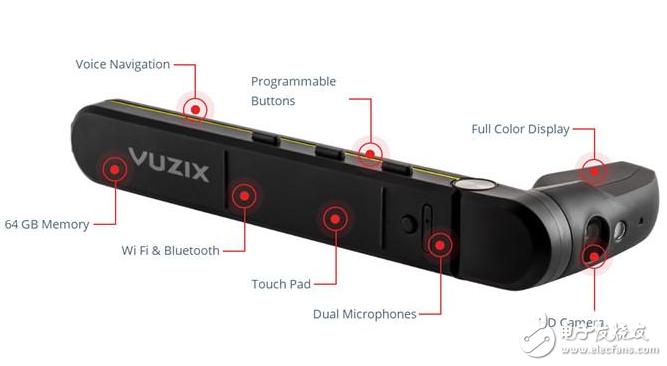 Vuzix正式发售面向商业级市场的M300XL AR智能眼镜