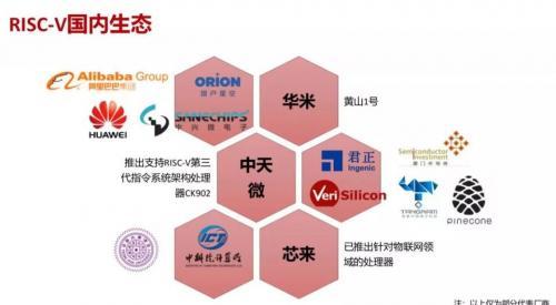国外芯片技术交流-RISC-V的价值被严重夸大?看这场处理器的零和博弈risc-v单片机中文社区(4)