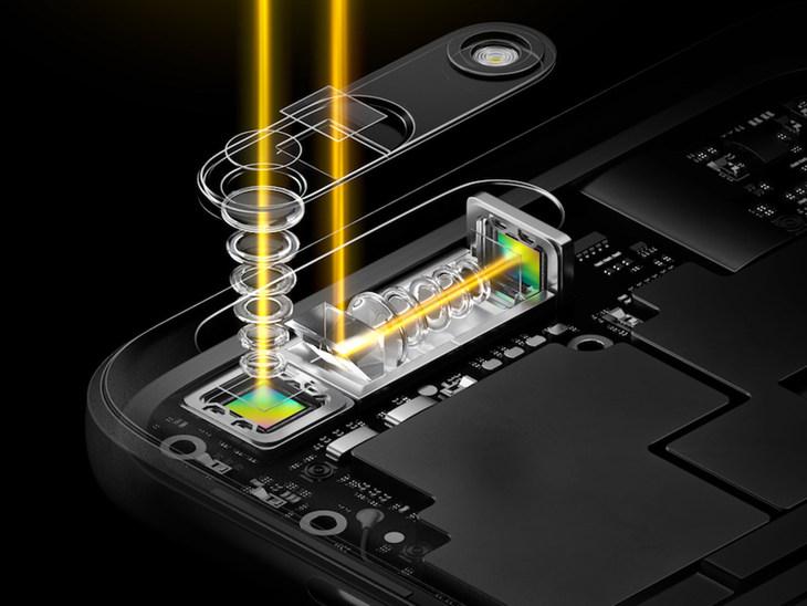 一文读懂:OPPO的10倍混合光学变焦到底是何方神圣?