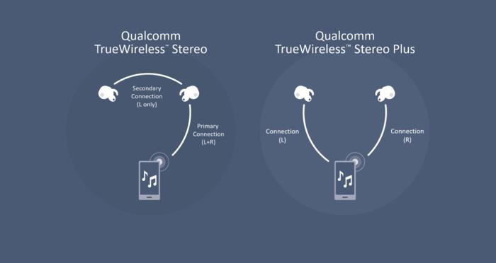 新旧AirPods对比解析:为什么这次苹果会悄悄更新?