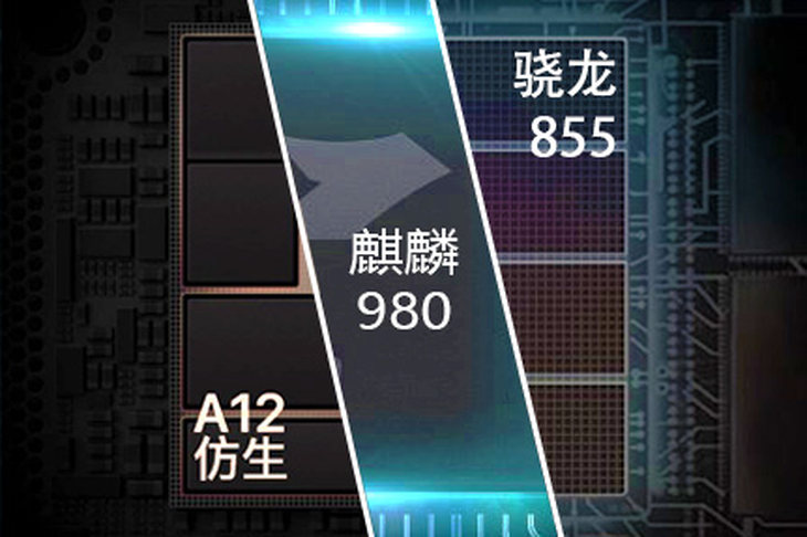 A12、麒麟980、骁龙855性能比拼 顶级旗舰之间又能差多少?