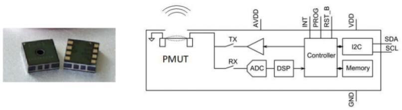 解读全球首款MEMS超声波ToF传感器