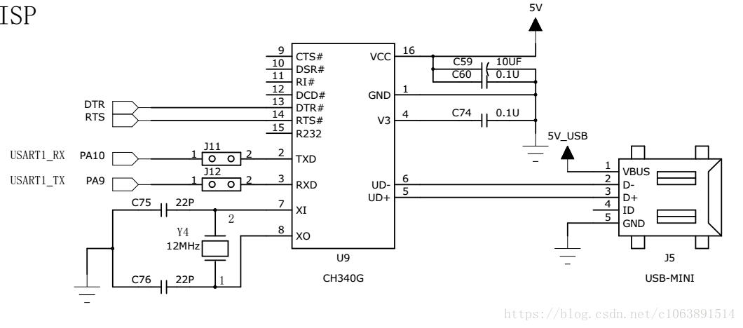 STM32F429之UART使用