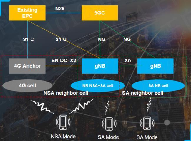 """唯快不破!中兴硬核技术的5G""""加速度"""""""