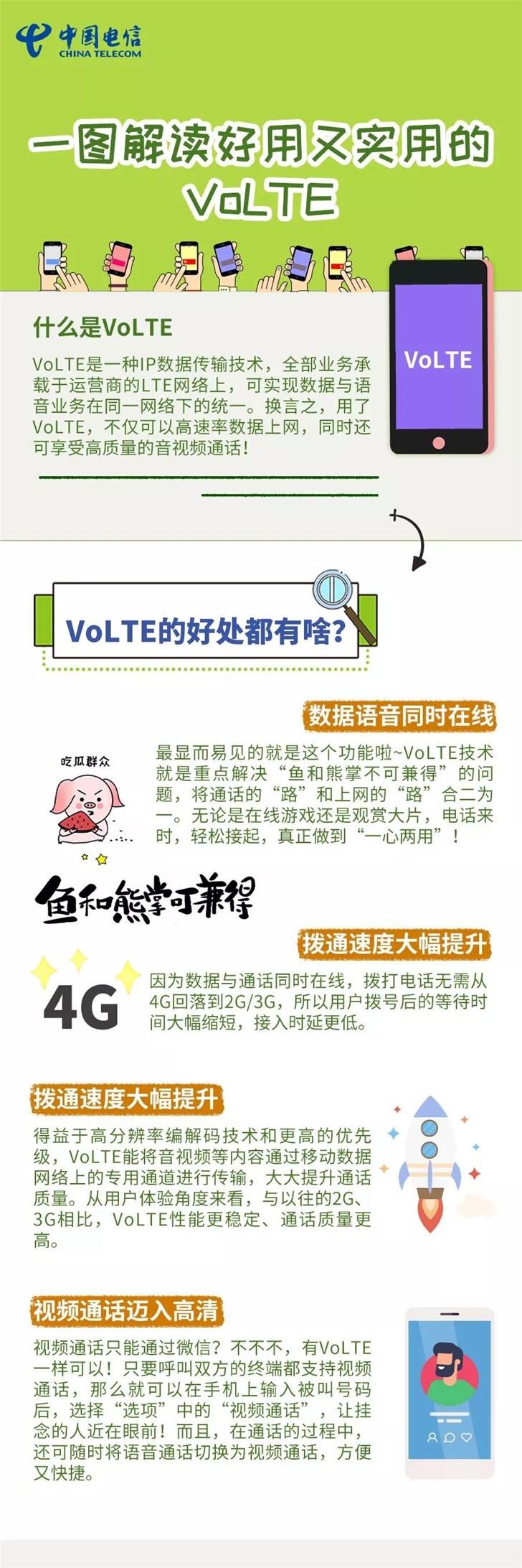 一图读懂VoLTE技术-中国电信