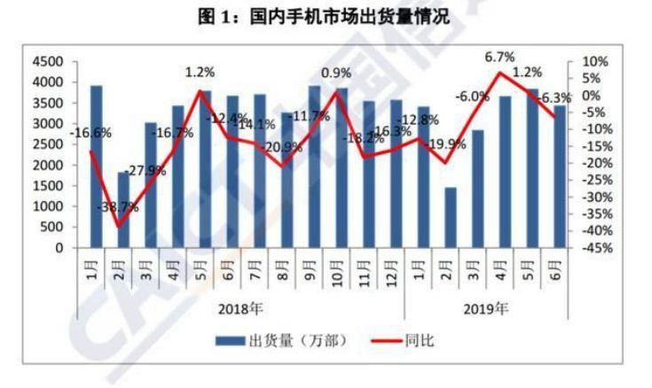 2020年,谁还在中国卖手机?