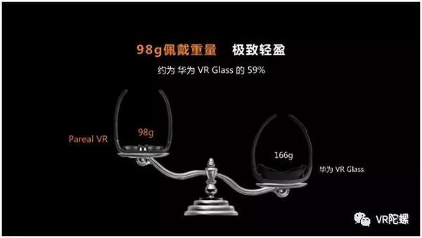 超轻薄VR眼镜Pareal VR Glasses发布:重量不到100g,售价1999元