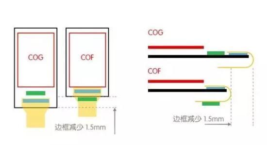 """在""""后摩尔时代"""",中国该如何填补技术空白?"""