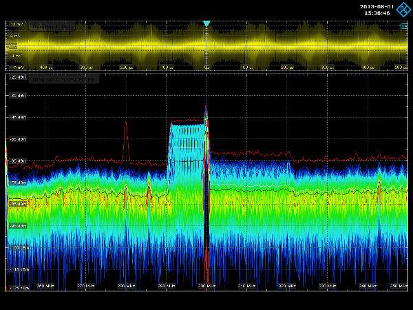 图1:采用4项检测方式观察EMI ---包络(红色迹线)、平均值(黑色迹线),有效值RMS(白色迹线)和带灰度等级的样本采集。