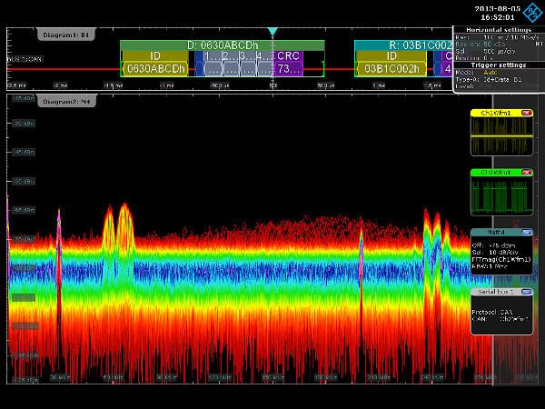 图4:采用设置为4的DLC,在标识符0630ABCDH上的进行的CAN协议触发。您能够轻松观察到由此通信总线引入的EMI。您可以用选通FFT确定此干扰是否由该通信信号引起,以作进一步分析。