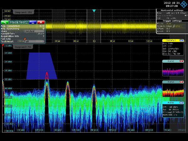 图5:模板违规捕获。注意,您在时域和频域都可以使用模板违规。