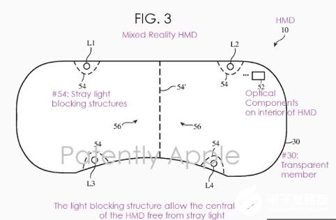 苹果新专利构件 可用于转换AR/VR显示状态的头戴式设备