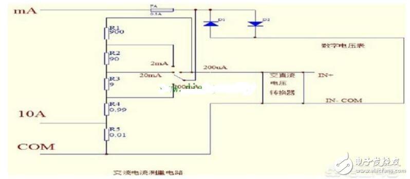数字式万用表如何测量电流