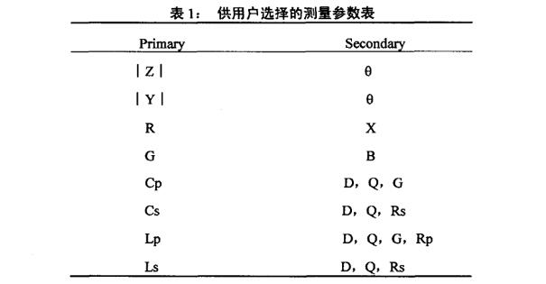 LCR表和万用表的区别是什么?详细介绍