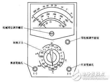 指针式万用表注意事项(指针式万用表的使用方法详解)