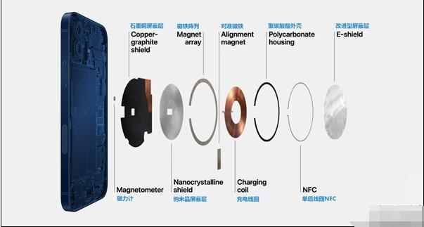 走进分析探索iPhone 12的MagSafe磁吸无线充电功能