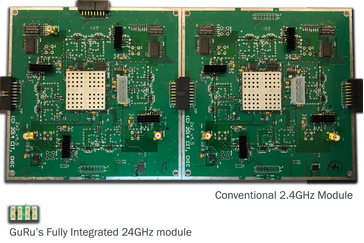 Figure 1: Conventional 2.4-GHz module (Source: GuRu)